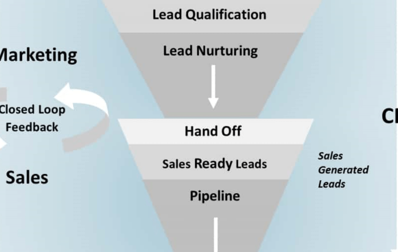 Lead Management: The Step-By-Step Guide